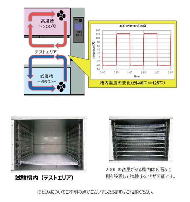 ヒートショック試験(冷熱衝撃試験)| 材料特性試験 | 技術サービス ...